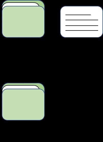 PDM Card 2