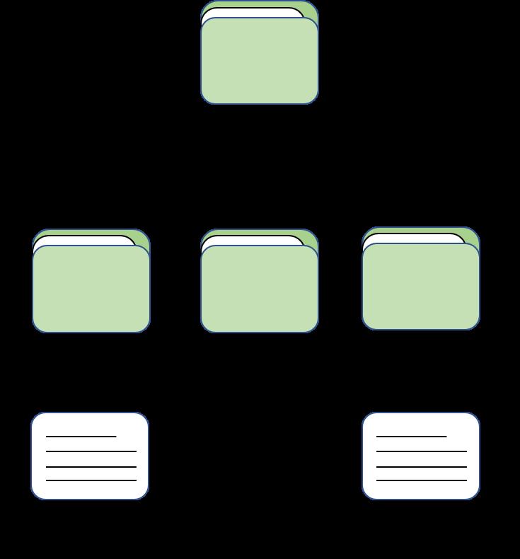 PDM Card 4