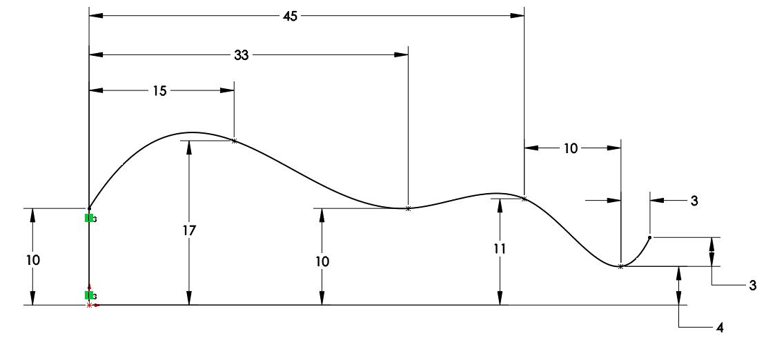 Constraining Splines